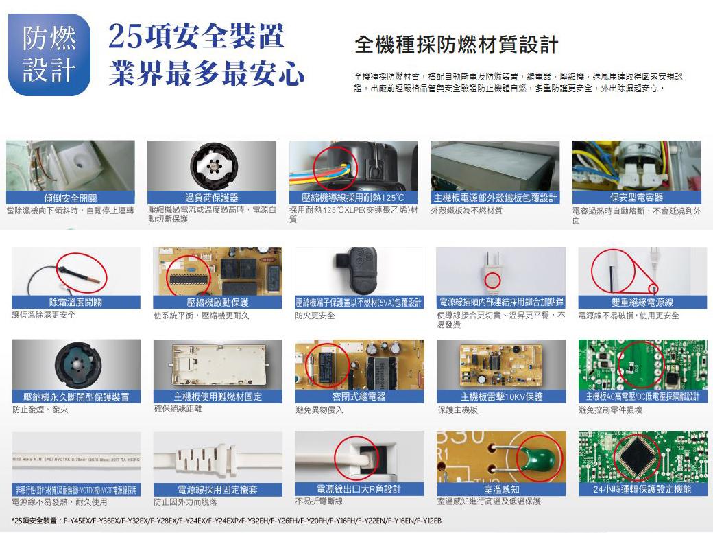 Panasonic國際牌13公升智慧節能除濕機(F-Y26FH)