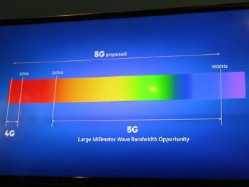 高通與愛立信展開5G合作 推動標準化測試與商用網路推出