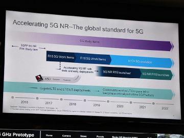 高通談全球5G市場:北美動作快,韓日因應奧運需求