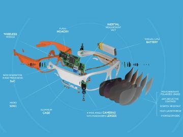 首款360度攝影智慧眼鏡ORBI Prime 將於CES展出