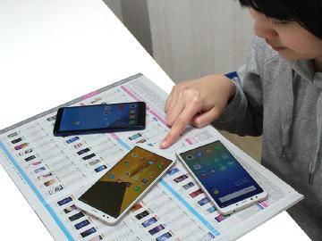五招輕鬆挑選你的4G入門智慧型手機