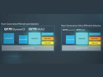 ARM發表Mali-G52、G31 GPU與全新顯示、視訊處理器