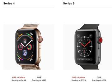 新Apple Watch series 4與上一代相比有什麼不同?