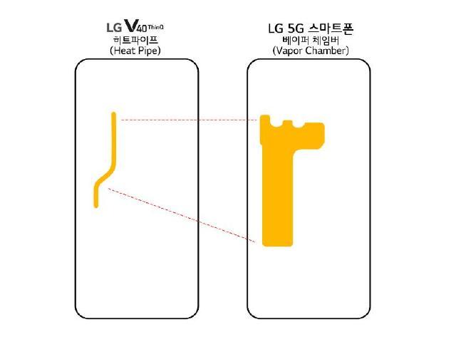 高通S855、2.7倍散熱管 LG首款5G手機2月24日亮相[MWC 2019]