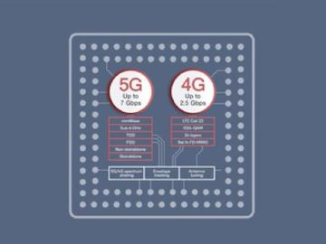 下載速度7Gbps 高通發表二代5G數據晶片Snapdragon X55