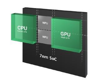 台積電發表6奈米製程 N6技術2020第一季試產