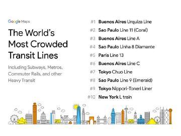 Google Maps加入交通工具即時位置和擁擠狀態
