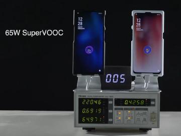 OPPO發表65W超級閃充 Reno Ace確定10/10推出