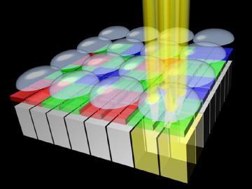 提升對焦速度與精準 Sony發表2x2 OCL感光技術