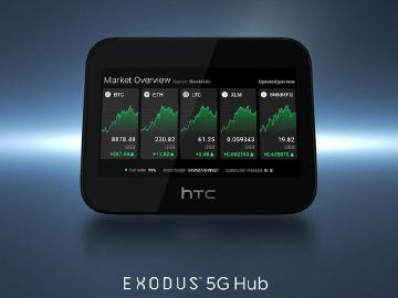 結合區塊鏈應用 HTC發表EXODUS 5G Hub網路分享器