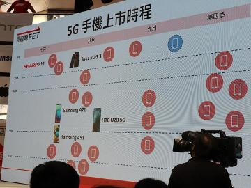 遠傳年底前引進超過20款5G手機 ROG Phone 3代8月上市